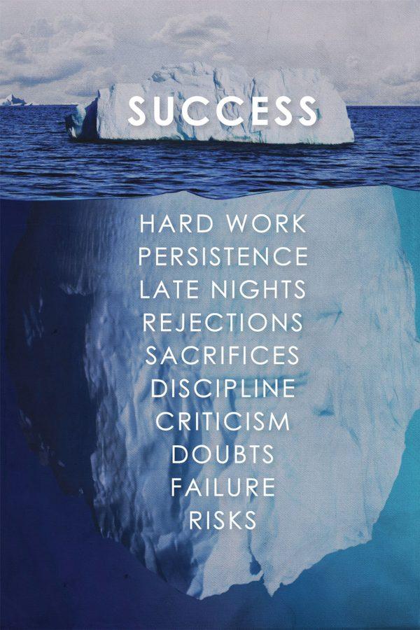 Success Iceberg Quote Artwork