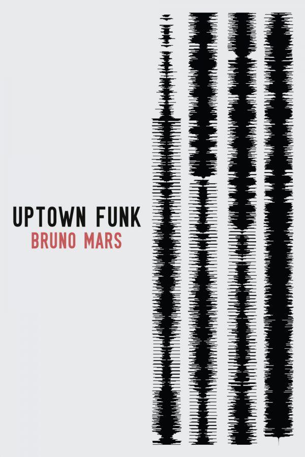 Uptown Funk Soundwave Framed Artwork Sunshine Coast